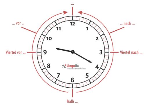 uhrzeit 12 und 24 stunden variante im deutschen lingolia. Black Bedroom Furniture Sets. Home Design Ideas