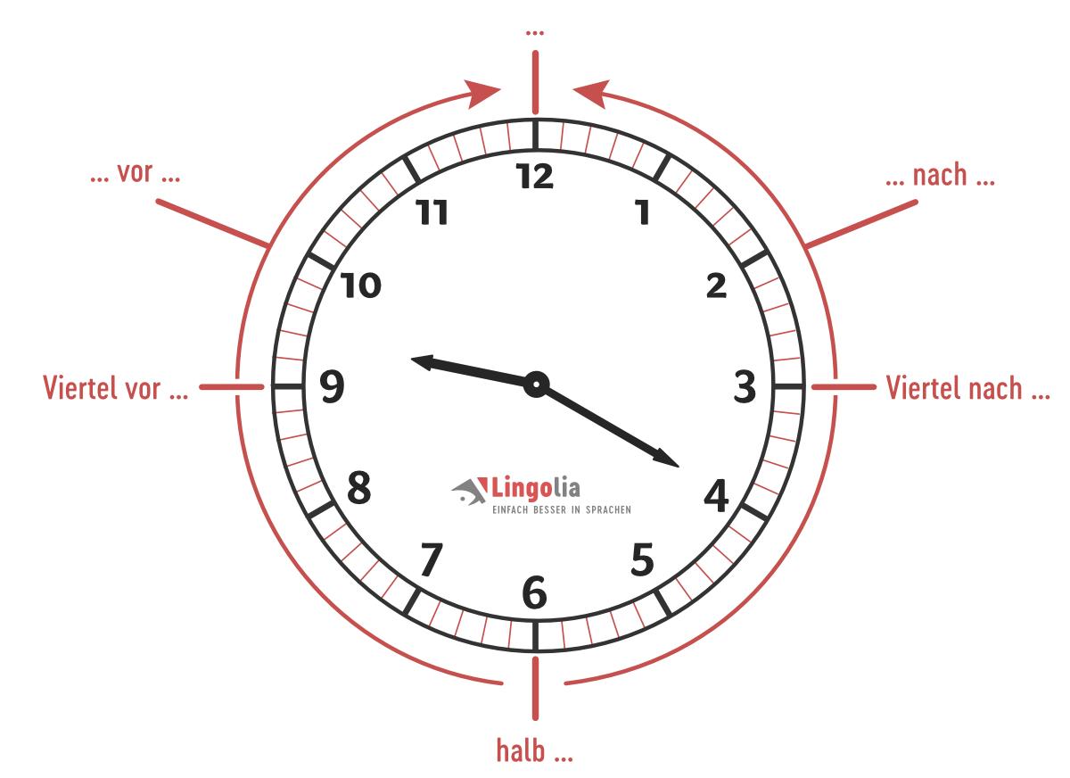 24 Uhr Englisch