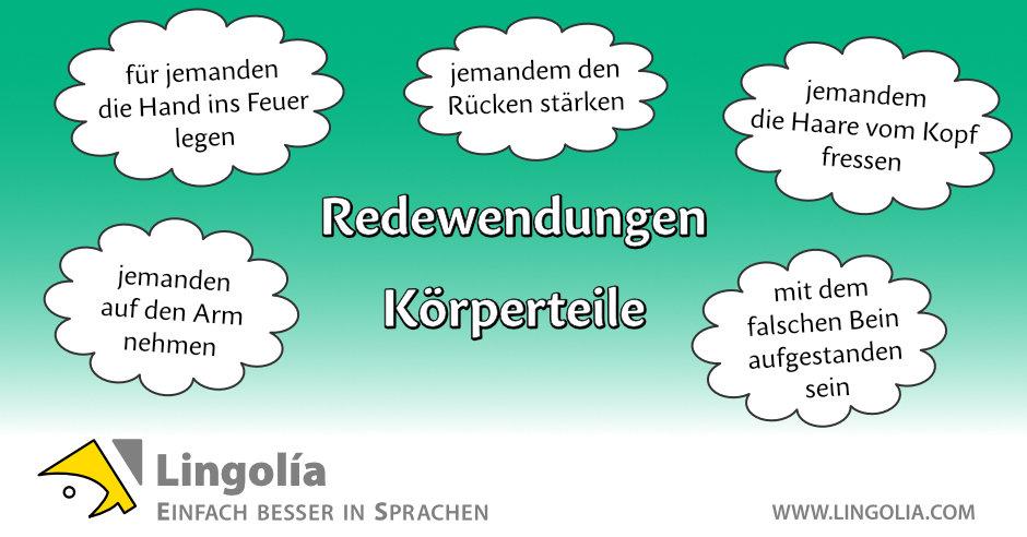 k246rperteile lingolia deutsch